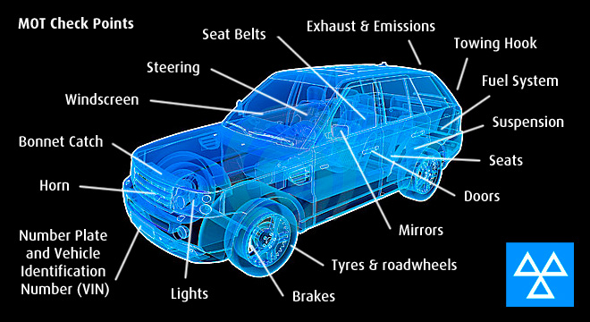 What Does An MOT test Involve